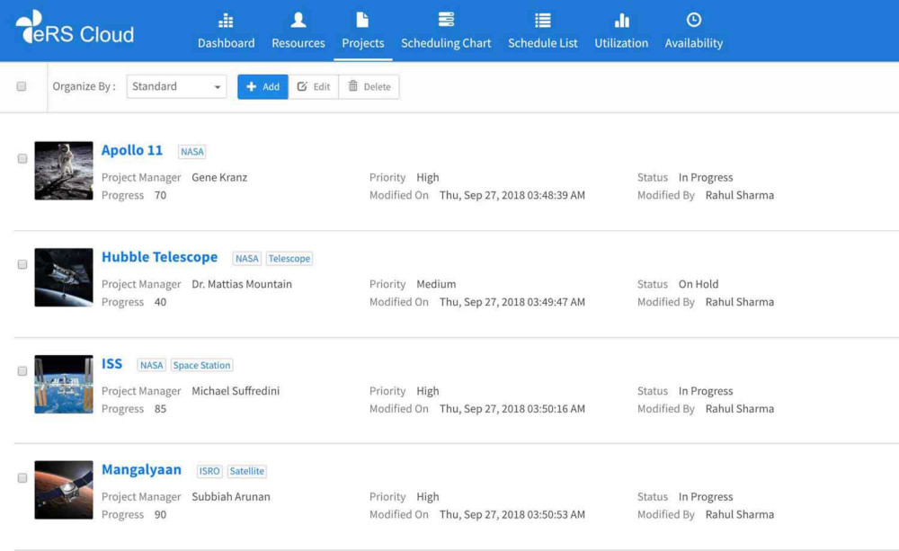 Project list in our tool for resource management Cloud Version